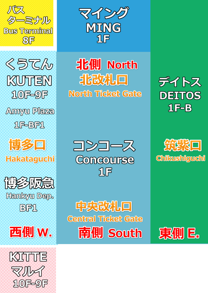 博多駅マップ